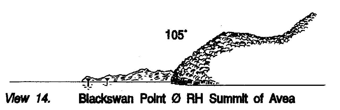 Profilzeichnung von Blackswan Point auf Vanuabalavu von Michael Calder